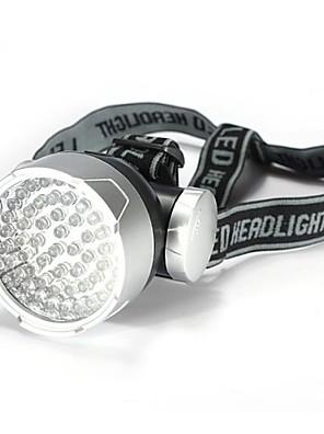 תאורה פנסי ראש LED Lumens מצב - AA עמיד למים / עמיד לחבטות / חירוםמחנאות/צעידות/טיולי מערות / שימוש יומיומי / משטרה/צבא / רכיבה על