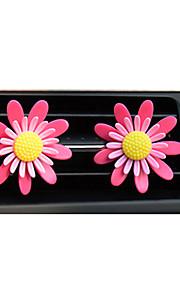 automotive airconditioning mond parfum zal bloem roteren