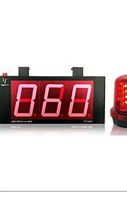 gps snelheidsovertredingen alarm LED display real-time snelheid bus speciale snelheidsbegrenzer