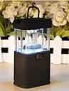 Belysning Lyktor & Tältlampor LED 250 Lumen 1 Läge - AA VattentätCamping/Vandring/Grottkrypning / Vardagsanvändning / Dykning/Sjöliv /