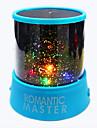 projecteur domestique 1pc batterie stochastique de la lampe de lumiere modele de nuit lampes ciel etoile brillante lumiere nocturne
