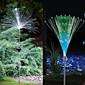 Set od 2 Solar svjetlovodni Light Fontana Vrt ulog (cis-57185)